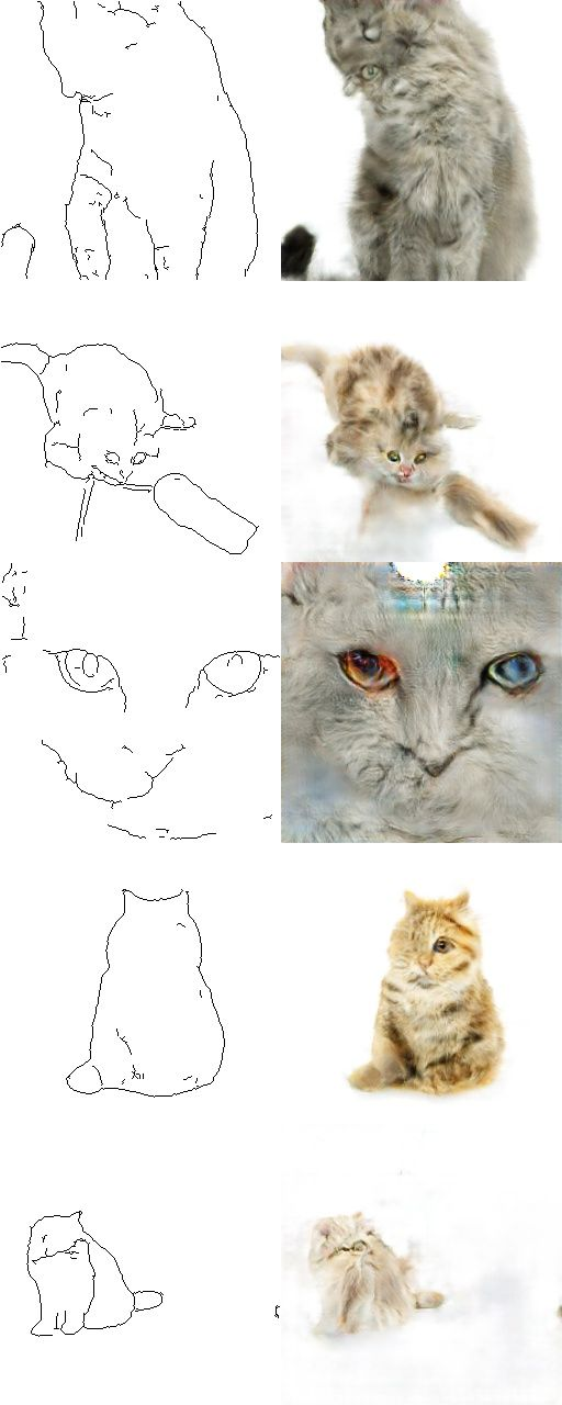 edges2cats sheet