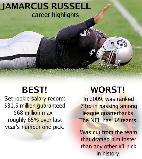 jamarcus russell highlights