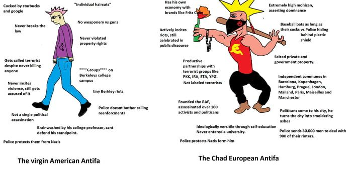 Is the Chad meme dead yet