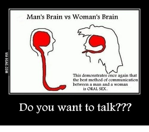 Brain to Brain munication Oral and munication Man s Brain vs Woman s Brain