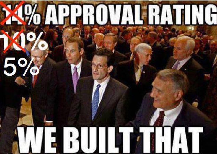 congress built 5 percent approval 56a753ff3df78cf a979