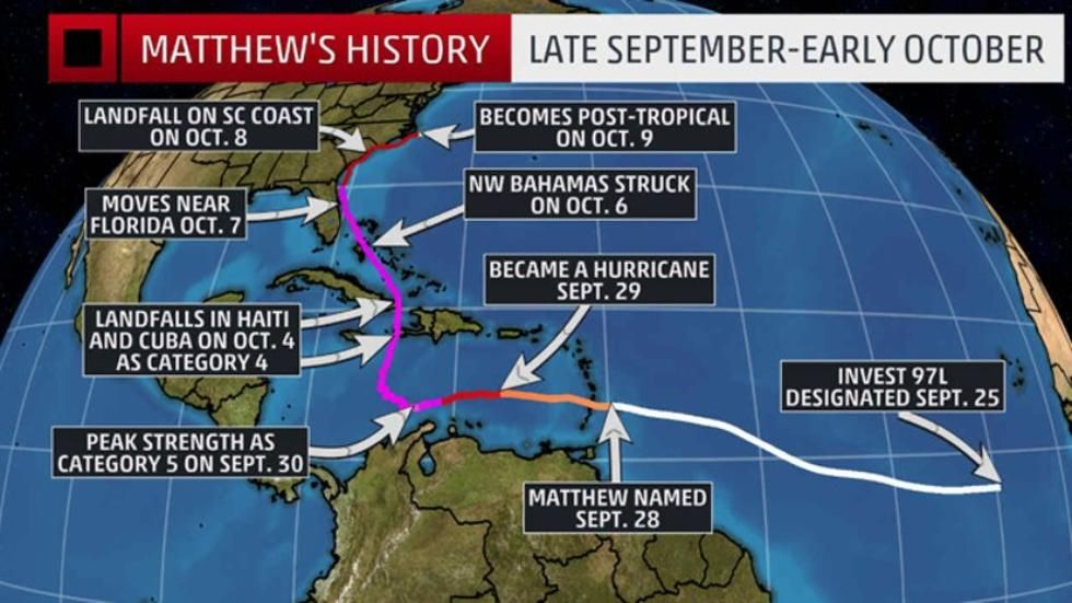 Hurricane Matthew Recap Destruction From the Caribbean to the United States