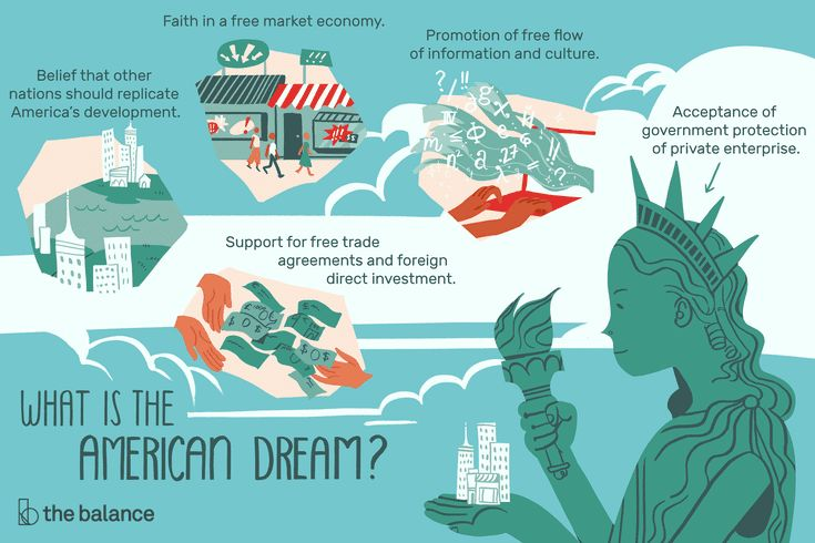 what is the american dream quotes and history final 5b632cfd46e0fb f2ca