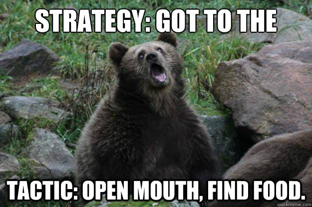 Strategy Got to the river Tactic open mouth find food