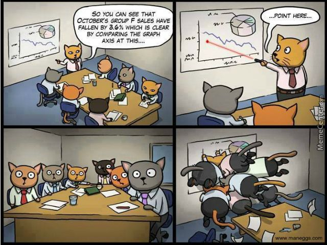 cat business meeting by ookami17 meme center